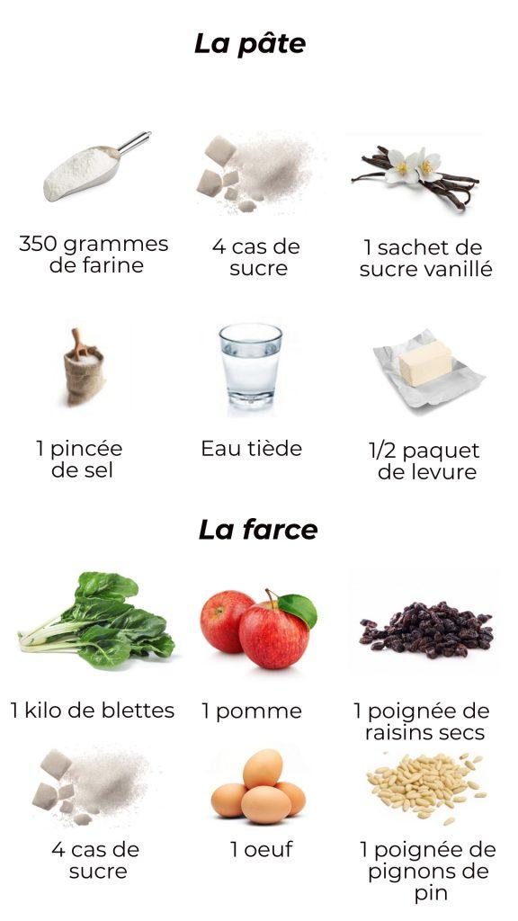 Ingrédients - tourte aux blettes sucrée