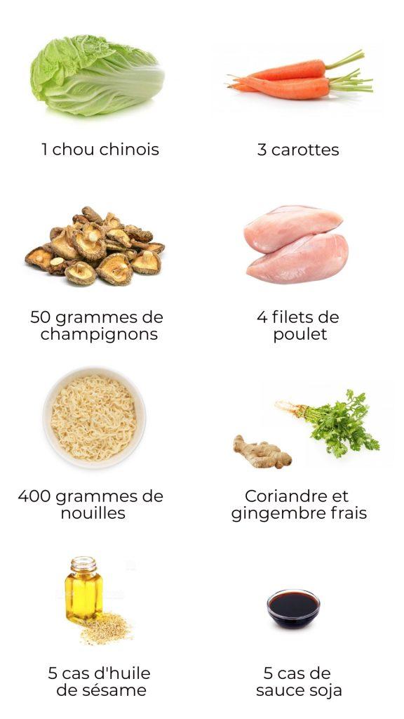 Ingrédients - Chou chinois et poulet au wok