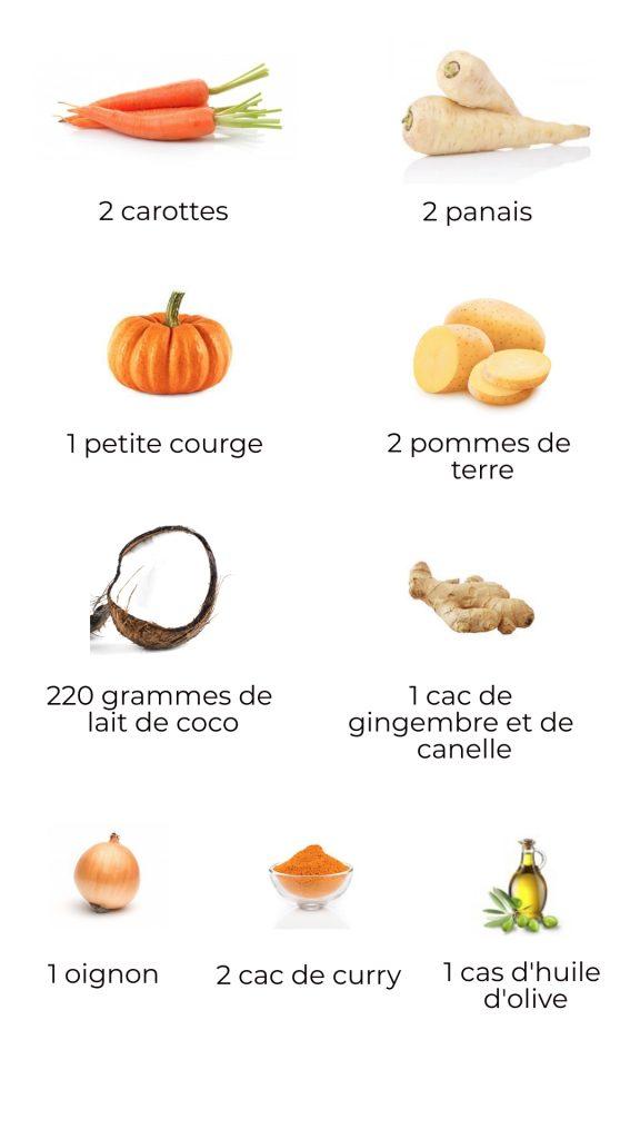 Ingrédients - Curry de légumes d'hiver