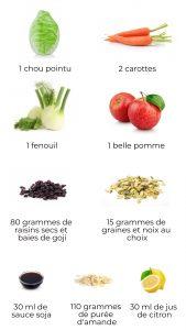 Ingrédients - Salade de chou pointu, fenouil et pomme