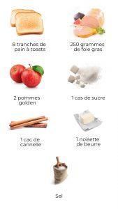 Ingrédients - Toasts de foie gras aux pommes façon Tatin