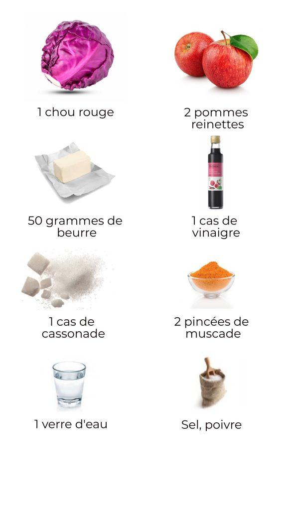 Ingrédients - Compotée de chou rouge aux pommes