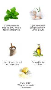 Ingrédients - Pistou provençal