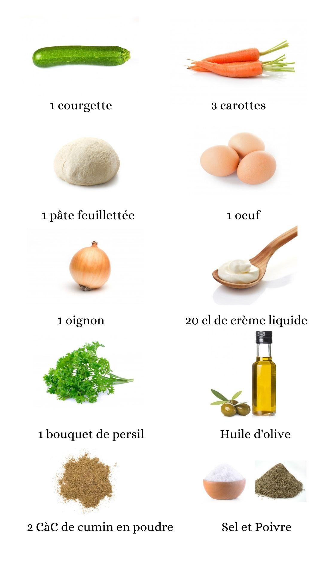 Eléments pour élaborer la recette de tarte aux légumes d'été