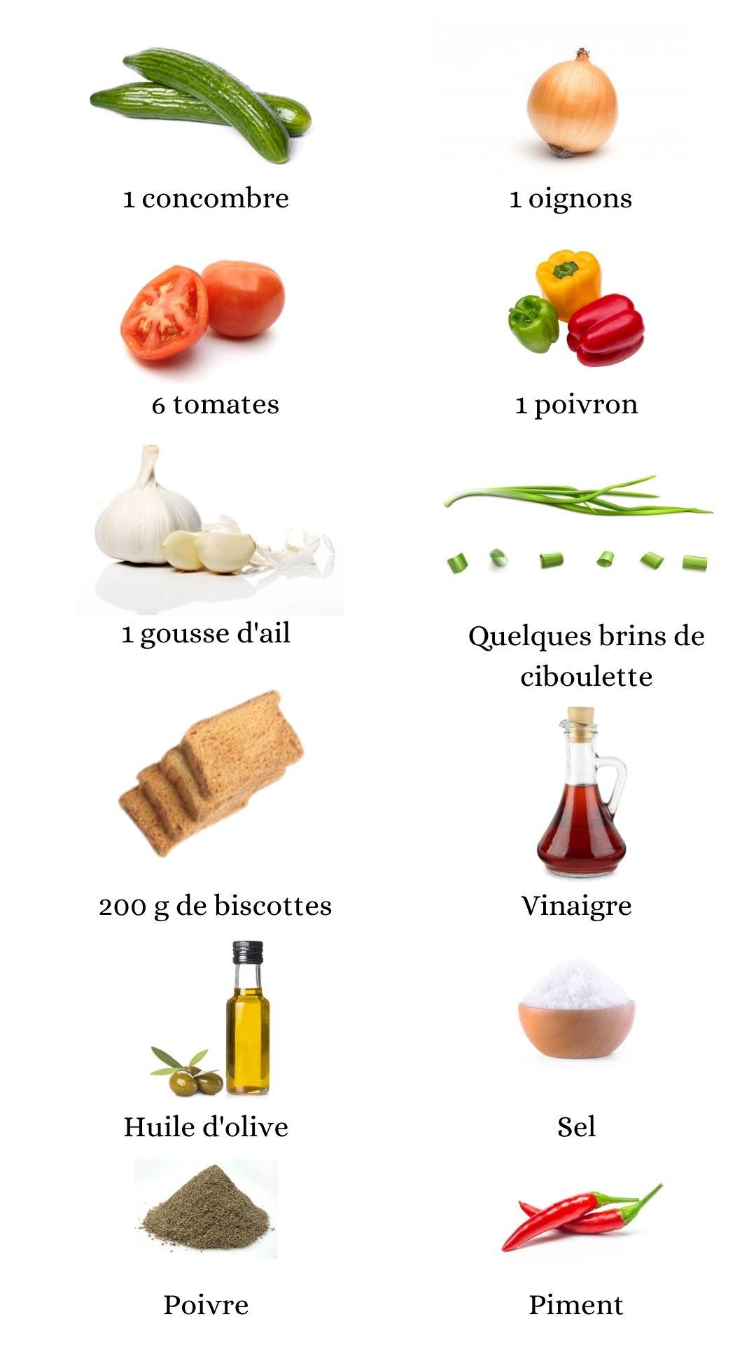 Constituant pour élaborer la recette du gaspacho